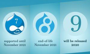 Drupal – supporto per Drupal 7 e 8 fino a Novembre 2021